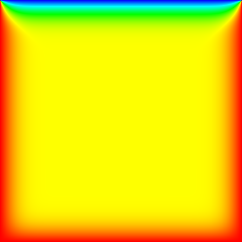 HEATED_PLATE - 2D Steady State Heat Equation in a Rectangle