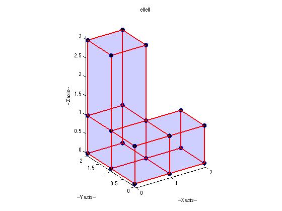 PLY Files - an ASCII Polygon Format