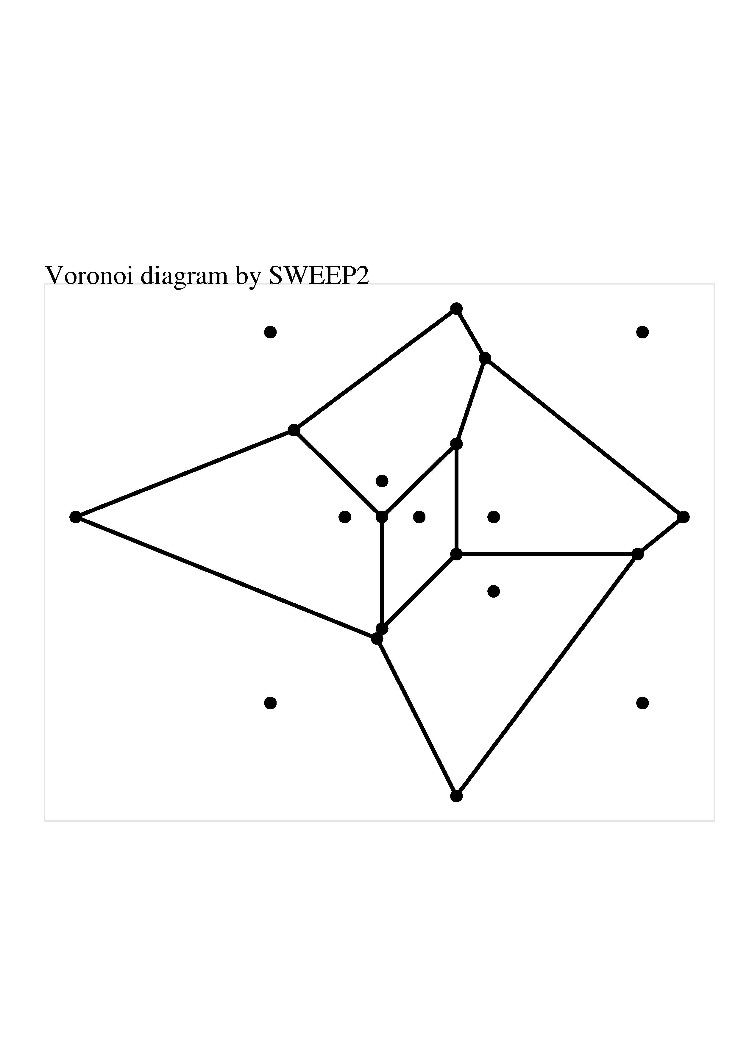 The Voronoi Diagram Generator Here Is Plot Created For Diamond Data Set