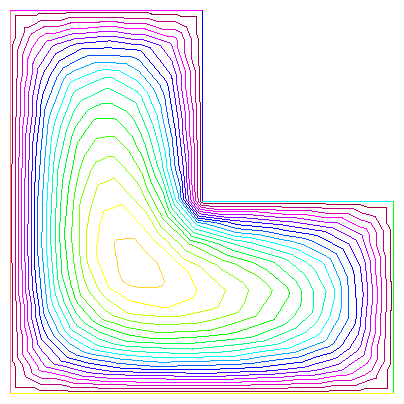 POISSON_ADAPTIVE - Adaptive meshing for the Poisson equation in the