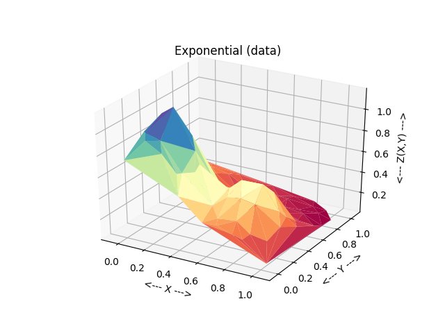 RBF_INTERP_2D - Radial Basis Function Interpolation in 2D