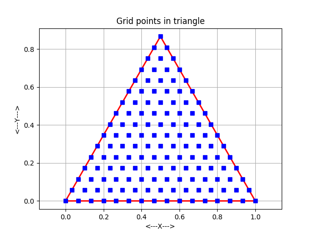 triangle grid triangular grid of points